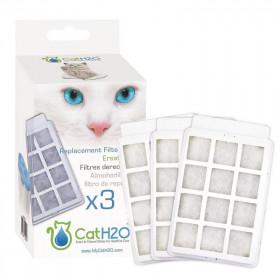 CatH2O Filtros para Fuente de Agua